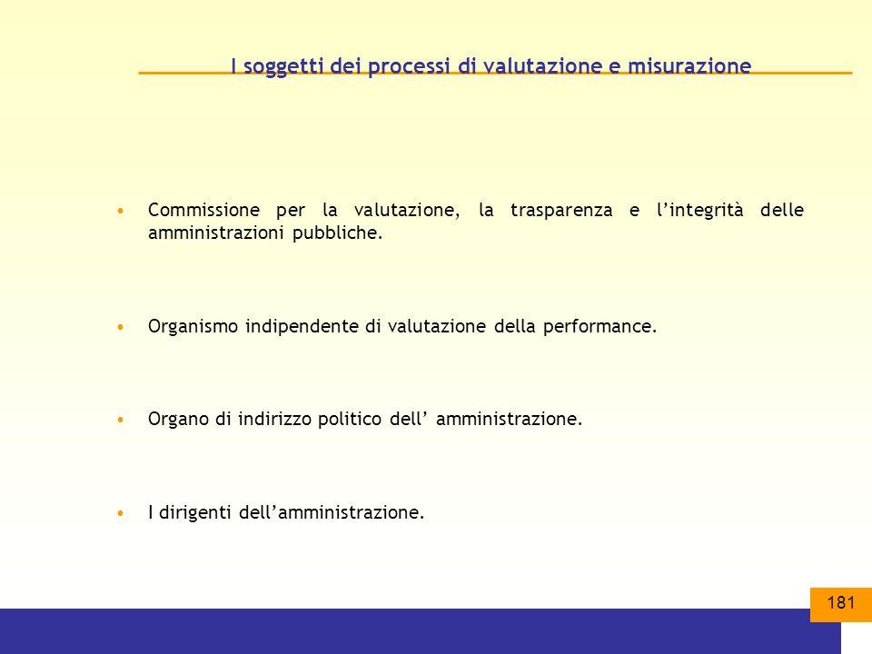 I soggetti dei processi di valutazione e misurazione