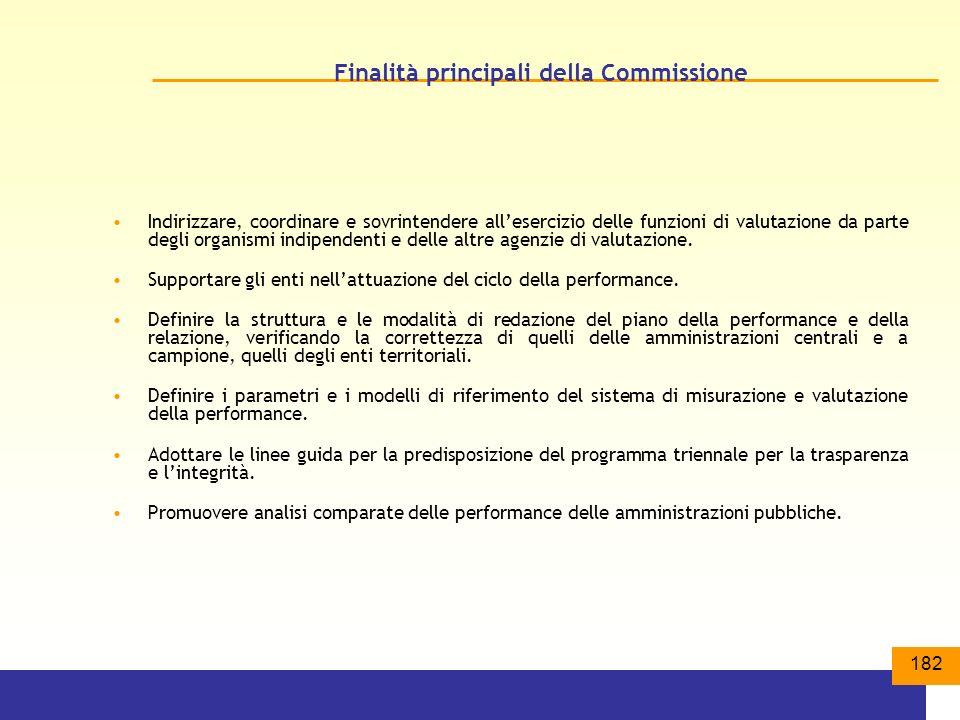 Finalità principali della Commissione