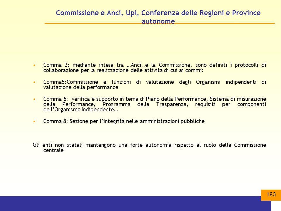 Commissione e Anci, Upi, Conferenza delle Regioni e Province autonome