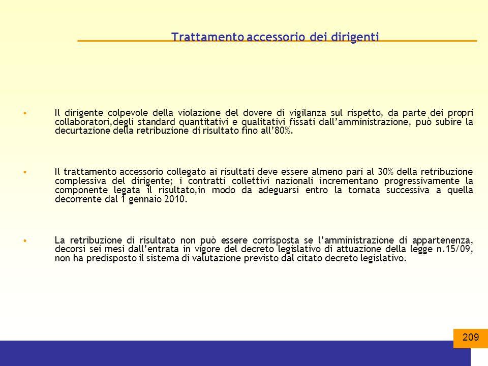 Trattamento accessorio dei dirigenti