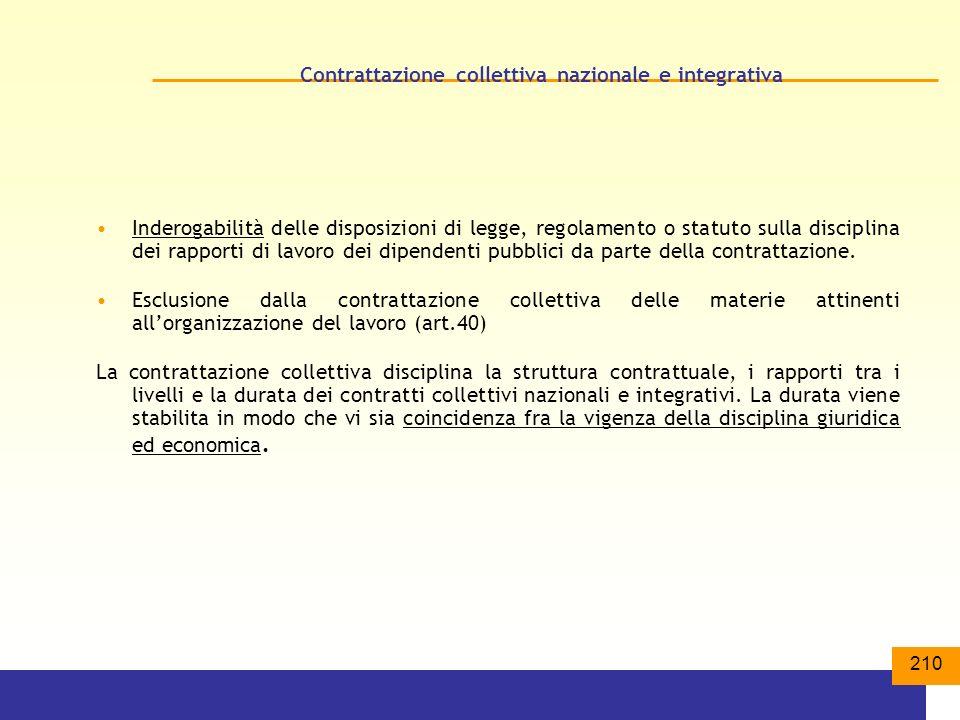 Contrattazione collettiva nazionale e integrativa