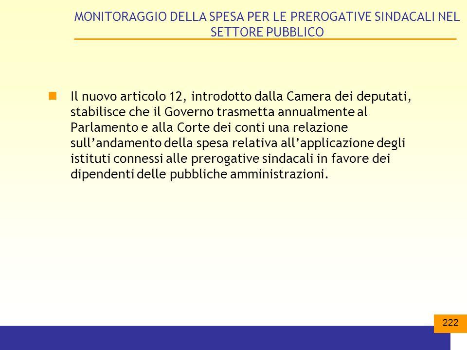 MONITORAGGIO DELLA SPESA PER LE PREROGATIVE SINDACALI NEL SETTORE PUBBLICO