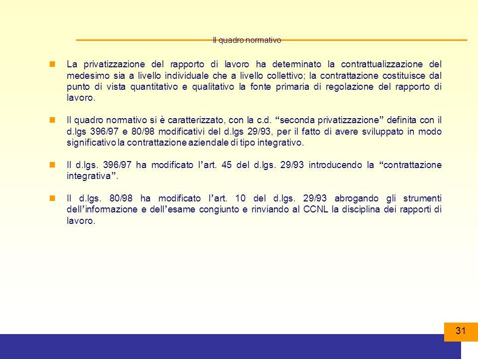 Il quadro normativo