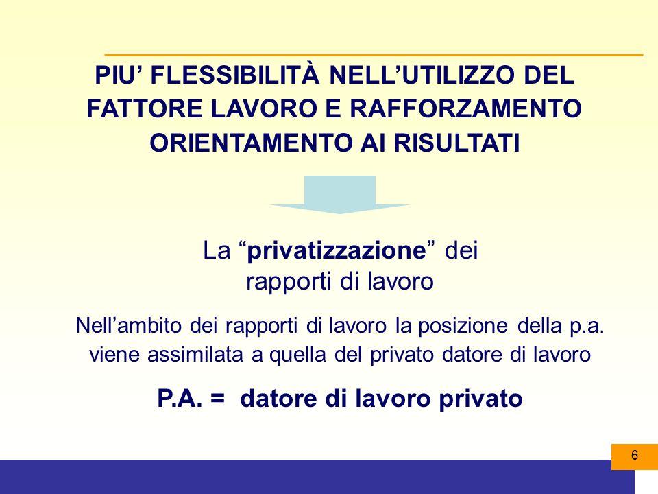 P.A. = datore di lavoro privato