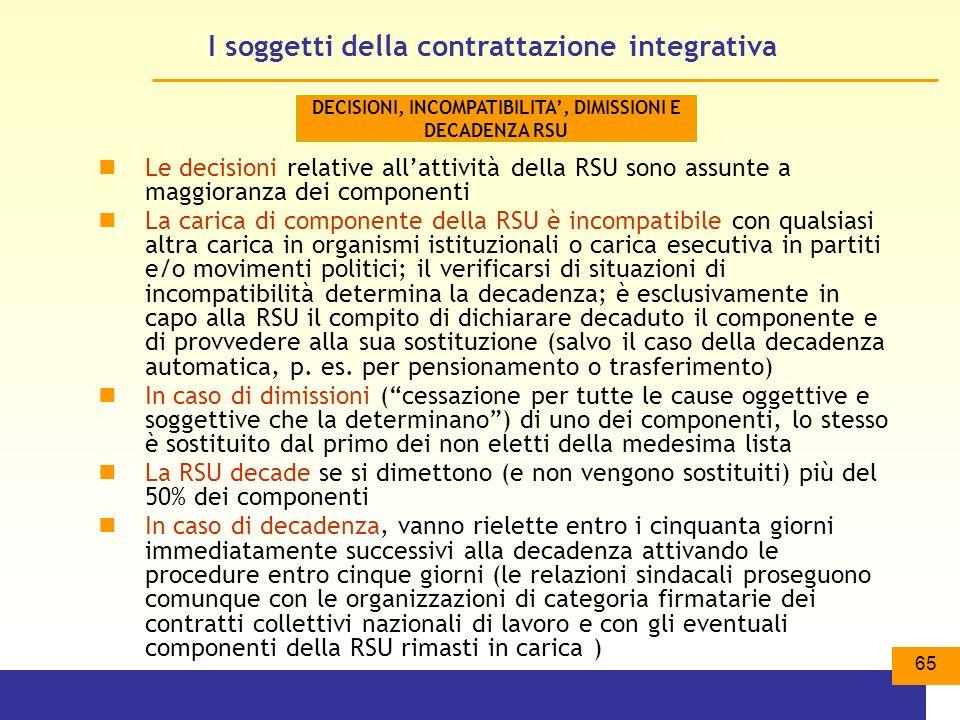 I soggetti della contrattazione integrativa