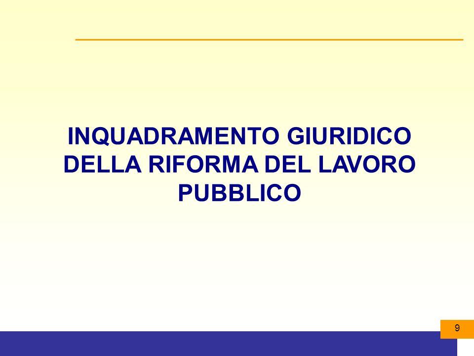 INQUADRAMENTO GIURIDICO DELLA RIFORMA DEL LAVORO PUBBLICO
