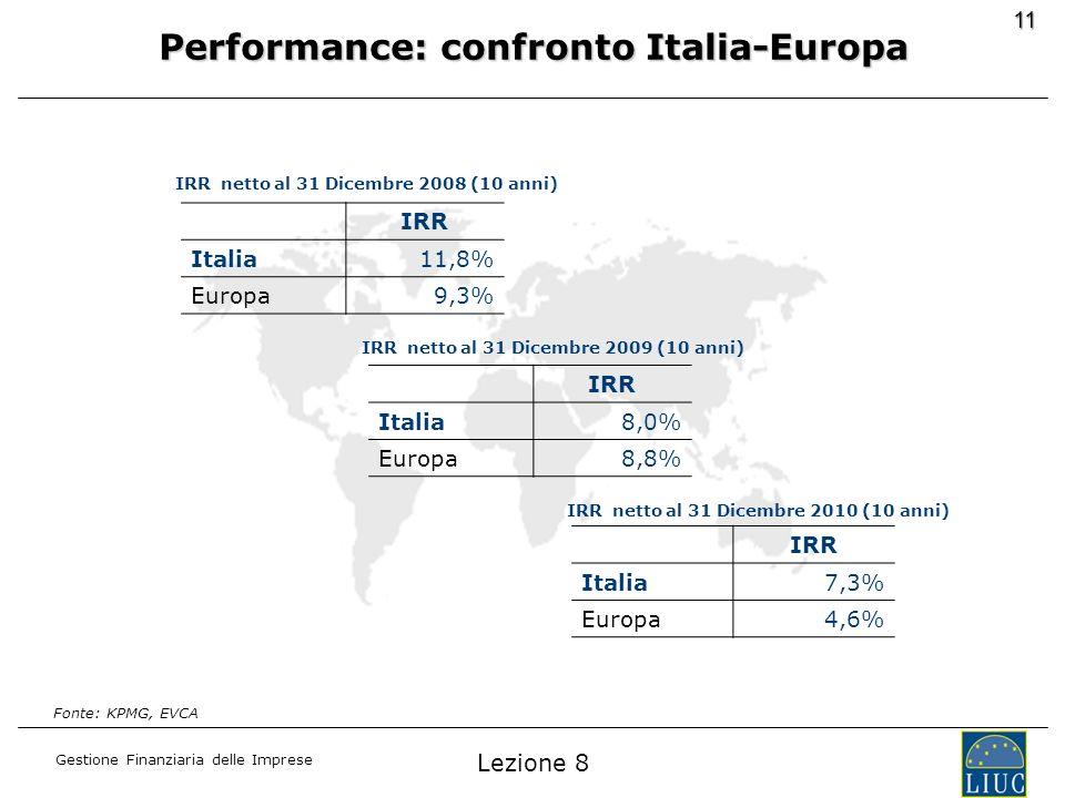 Performance: confronto Italia-Europa