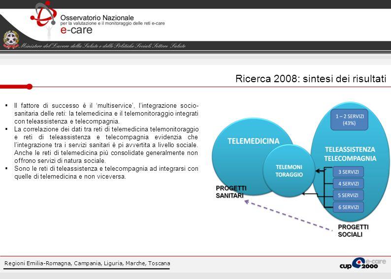 Ricerca 2008: sintesi dei risultati