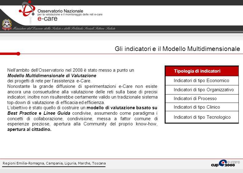 Gli indicatori e il Modello Multidimensionale