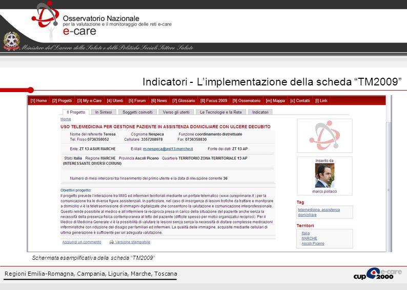 Indicatori - L'implementazione della scheda TM2009