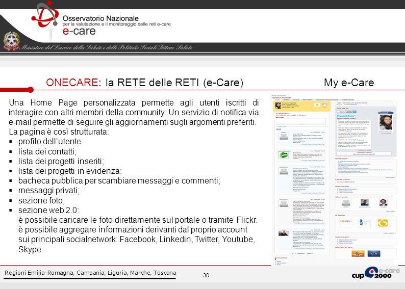 ONECARE: la RETE delle RETI (e-Care) My e-Care