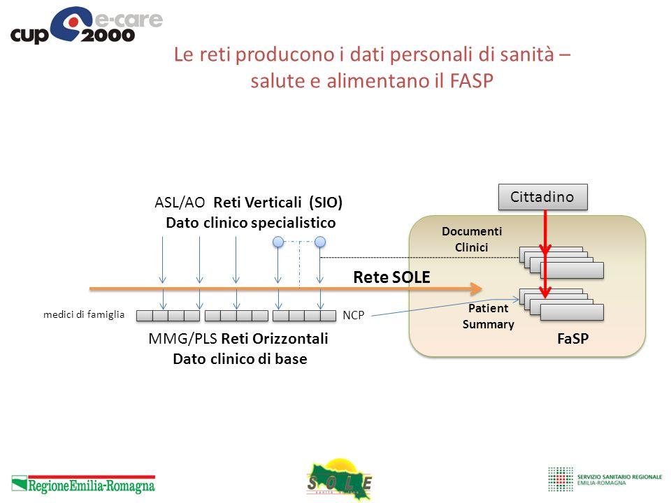 Le reti producono i dati personali di sanità – salute e alimentano il FASP