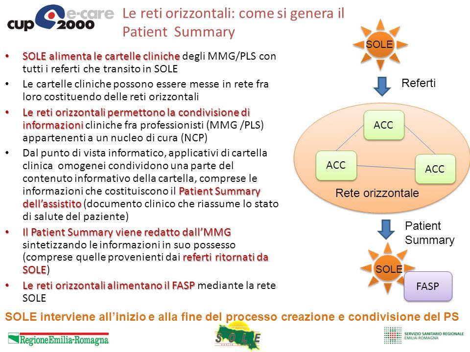 Le reti orizzontali: come si genera il Patient Summary