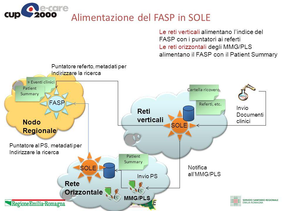Alimentazione del FASP in SOLE