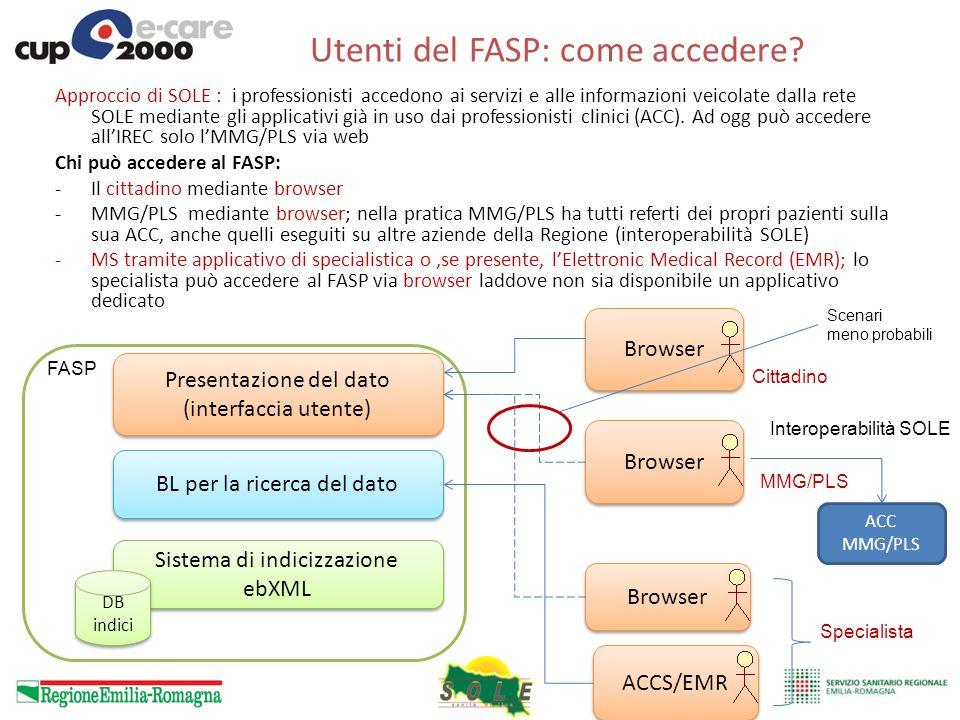 Utenti del FASP: come accedere