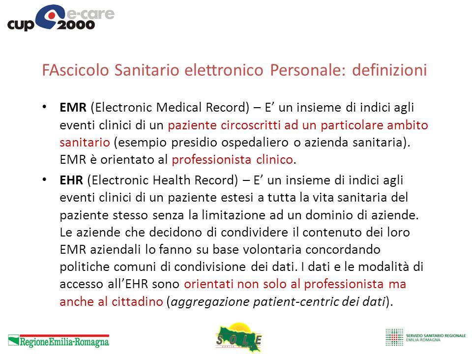 FAscicolo Sanitario elettronico Personale: definizioni