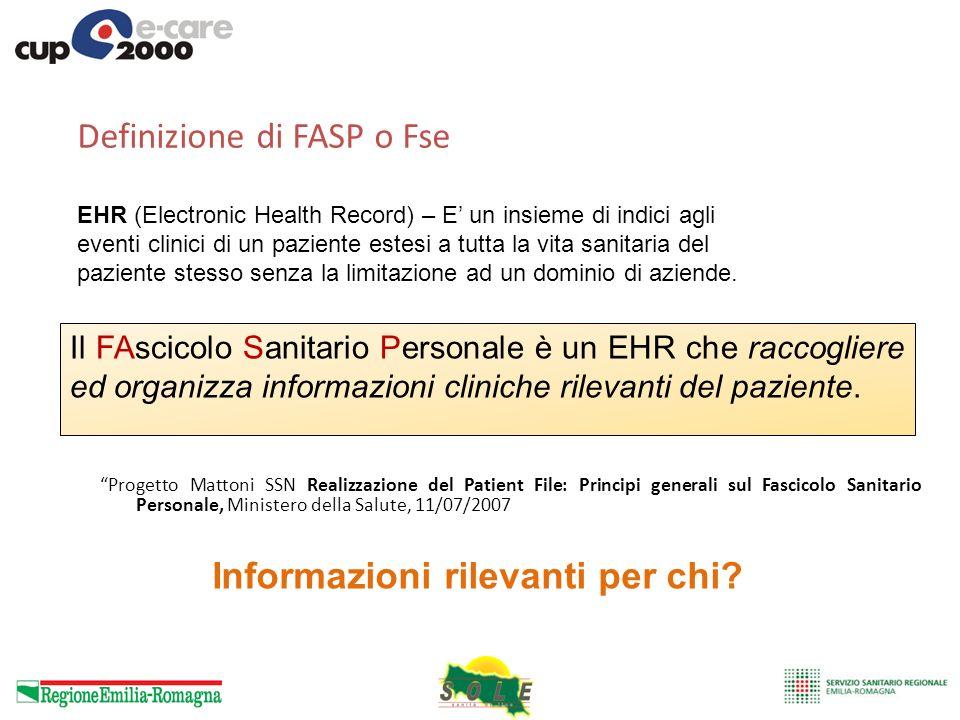 Definizione di FASP o Fse