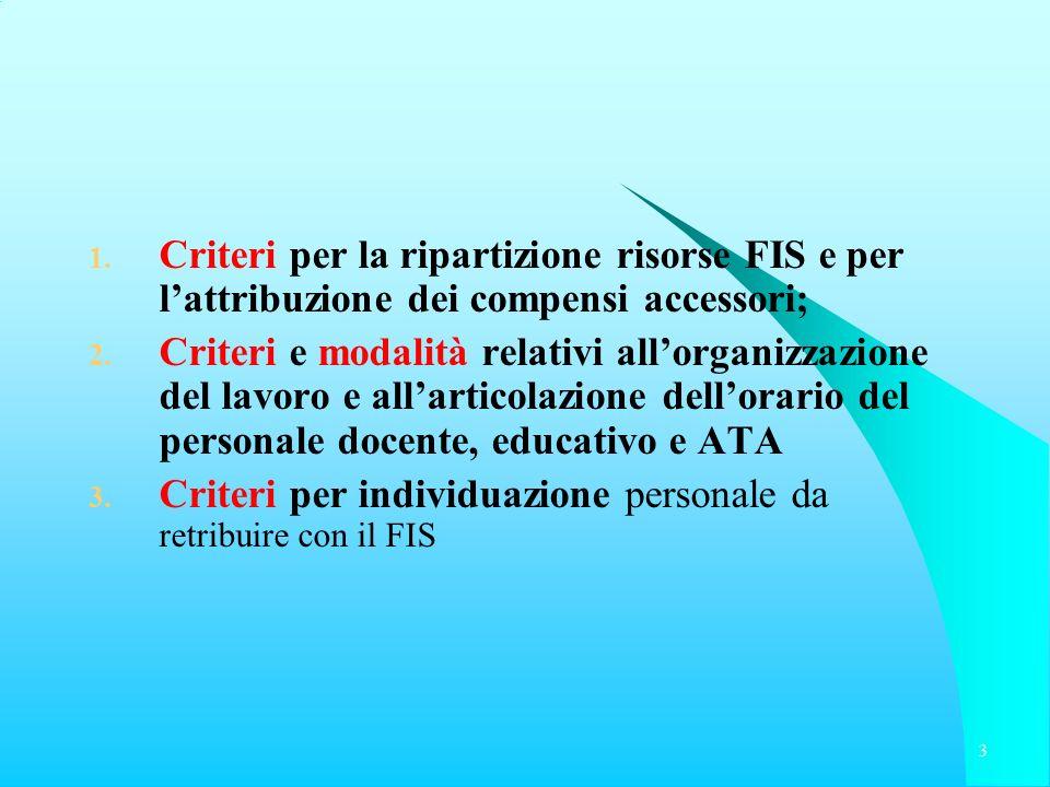 Criteri per la ripartizione risorse FIS e per l'attribuzione dei compensi accessori;