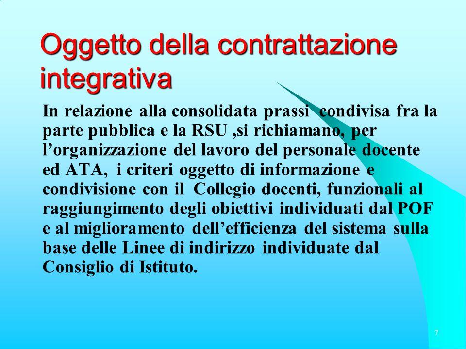 Oggetto della contrattazione integrativa