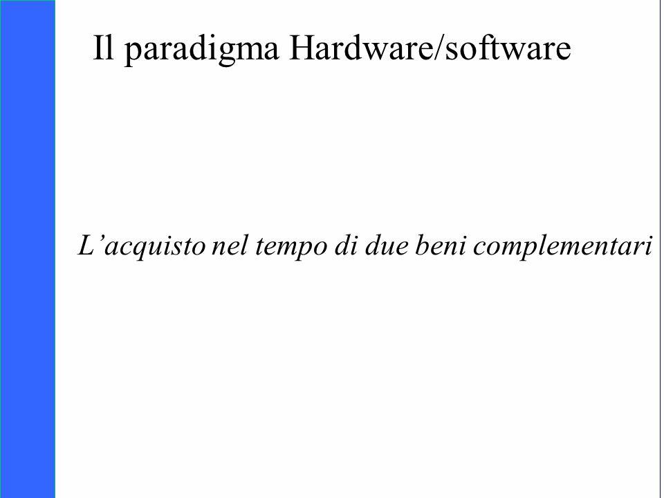 Il paradigma Hardware/software