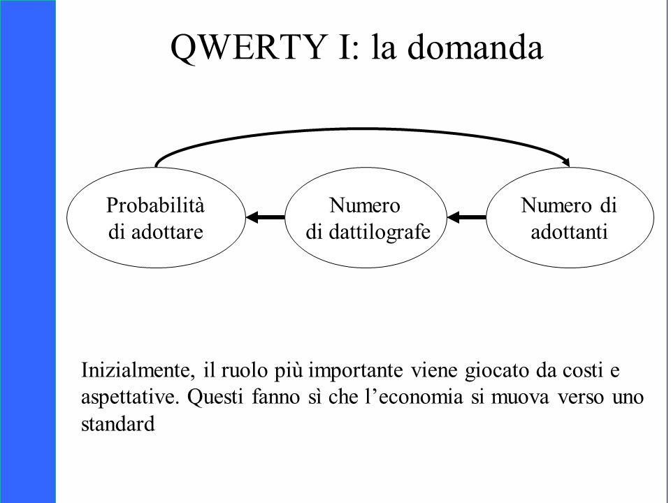 QWERTY I: la domanda Probabilità di adottare Numero di dattilografe