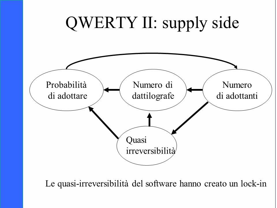 QWERTY II: supply side Probabilità di adottare Numero di dattilografe