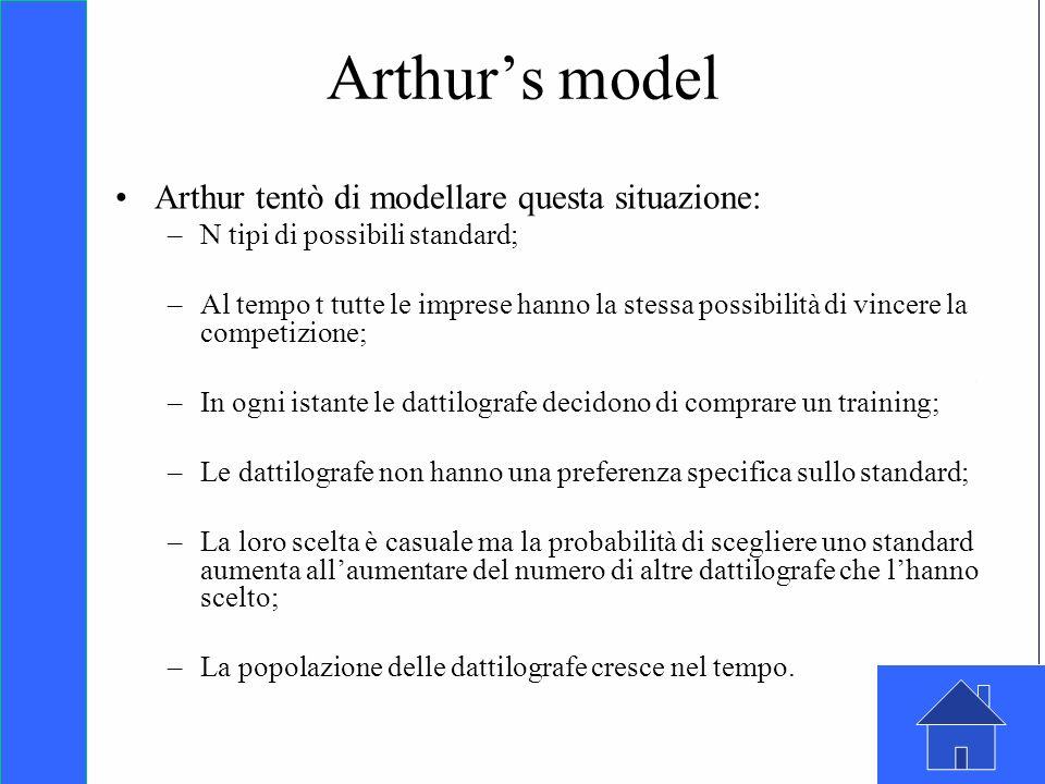 Arthur's model Arthur tentò di modellare questa situazione: