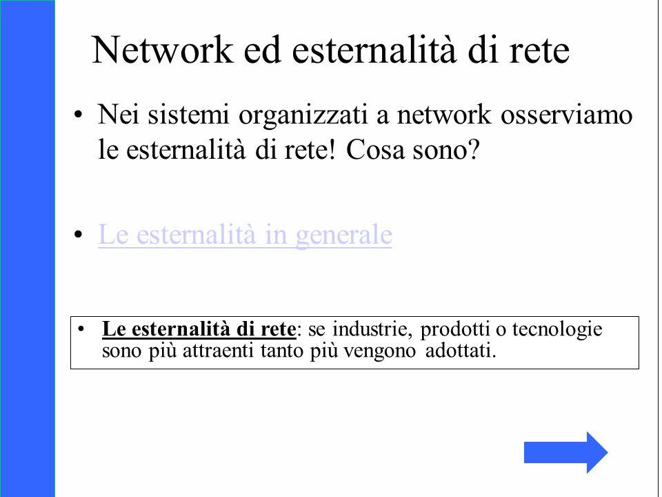Network ed esternalità di rete