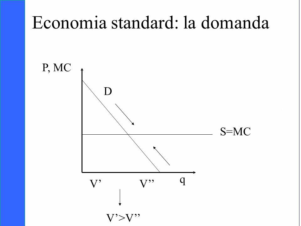 Economia standard: la domanda