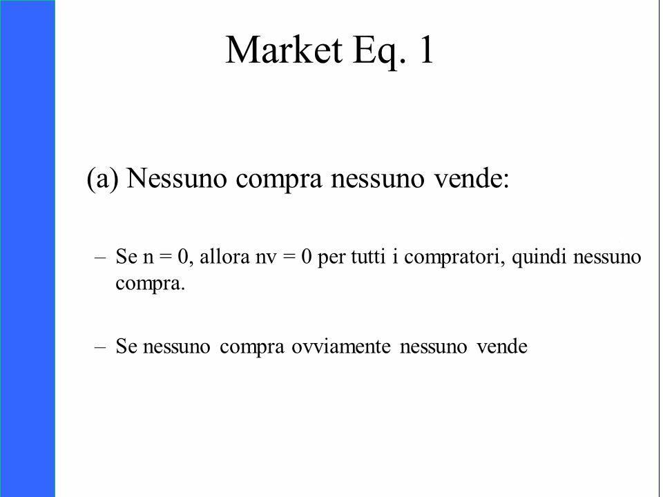 Market Eq. 1 (a) Nessuno compra nessuno vende: