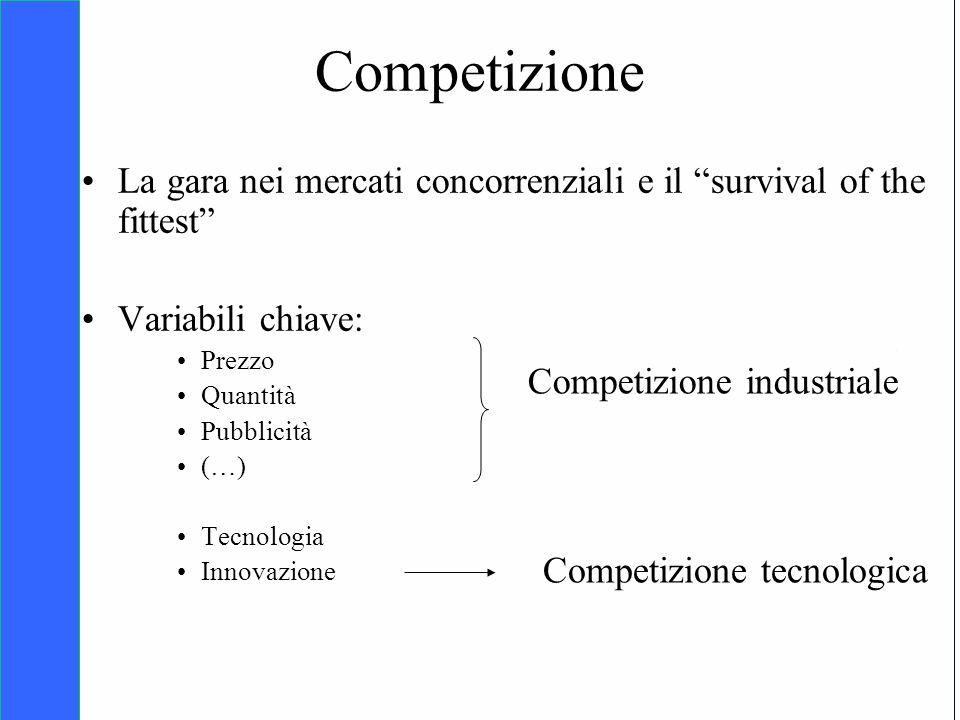 Competizione La gara nei mercati concorrenziali e il survival of the fittest Variabili chiave: Prezzo.