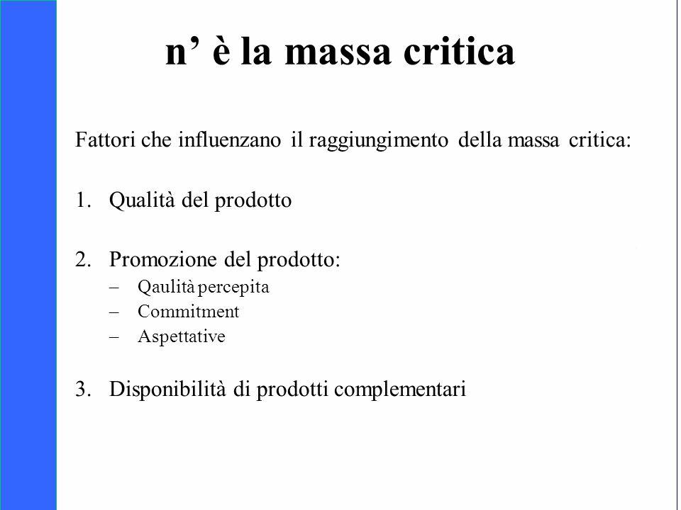 n' è la massa critica Fattori che influenzano il raggiungimento della massa critica: Qualità del prodotto.
