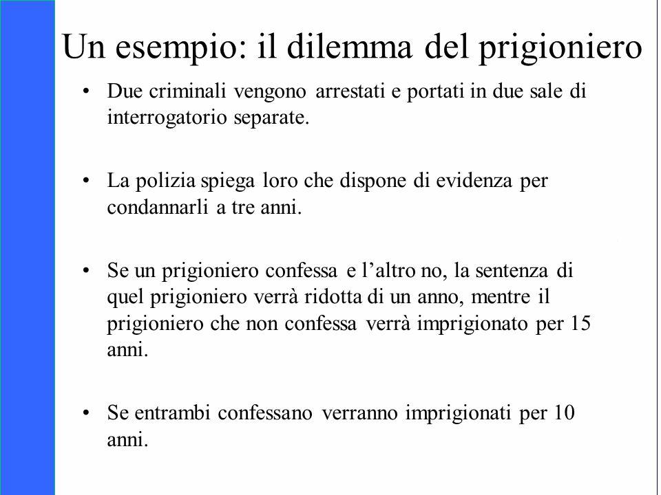 Un esempio: il dilemma del prigioniero