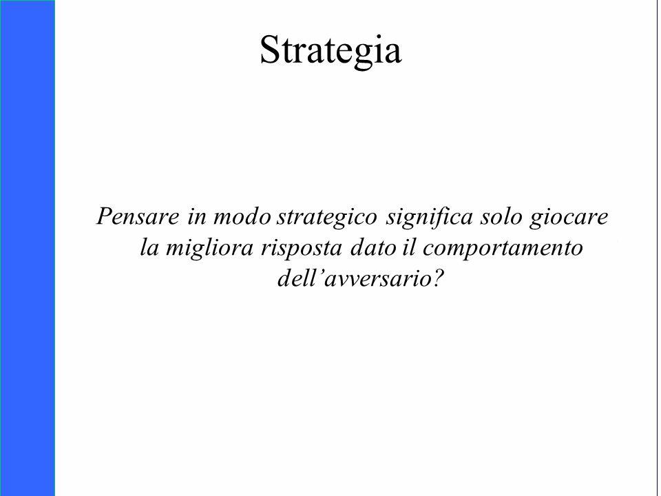 Strategia Pensare in modo strategico significa solo giocare la migliora risposta dato il comportamento dell'avversario