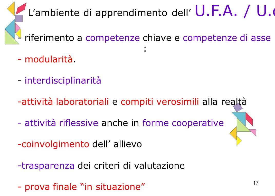 L'ambiente di apprendimento dell' U.F.A. / U.d.A.