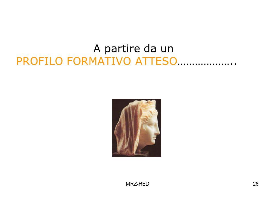PROFILO FORMATIVO ATTESO………………..