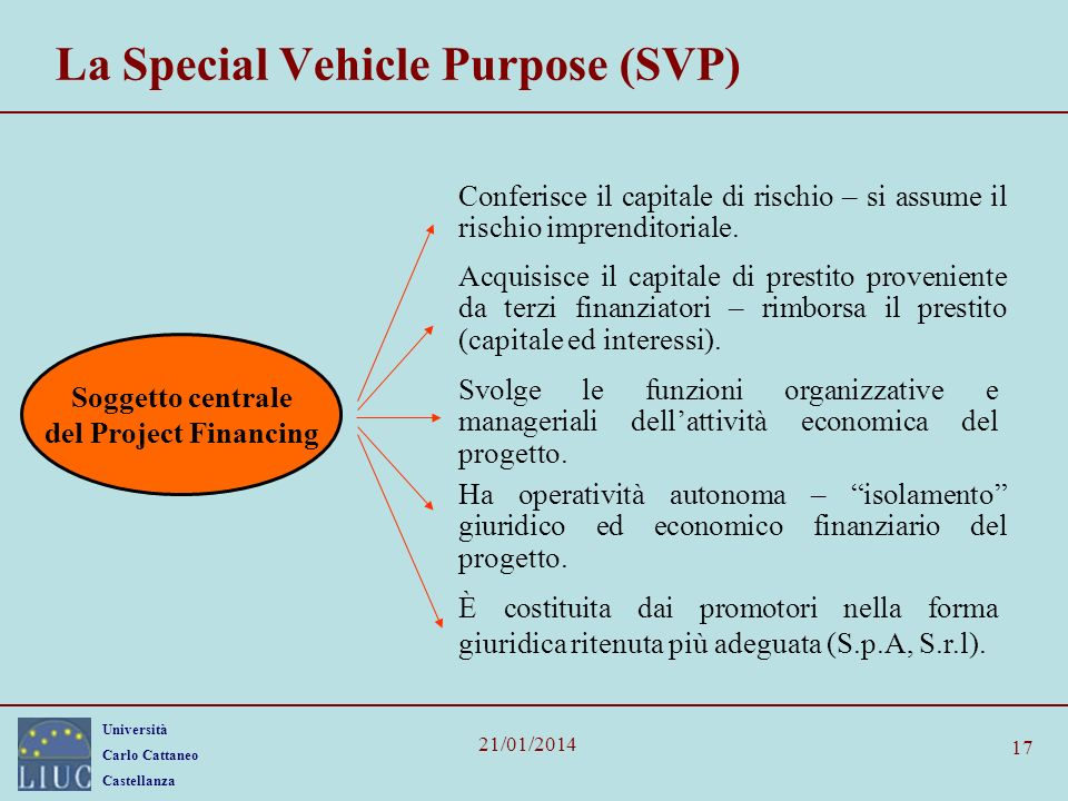 La Special Vehicle Purpose (SVP)