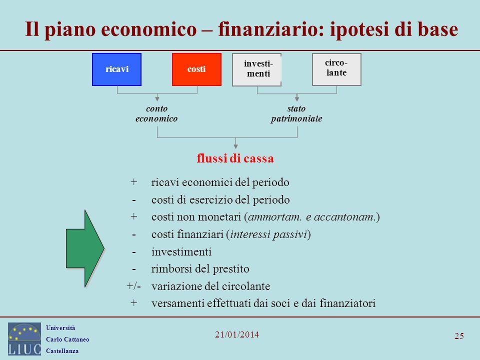 Il piano economico – finanziario: ipotesi di base