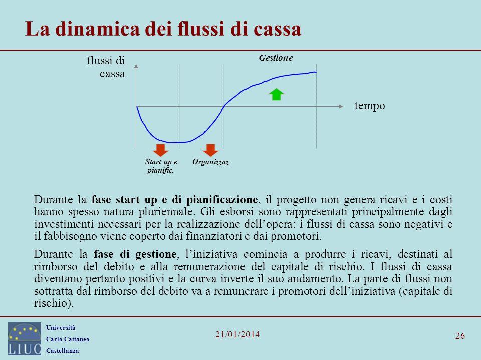 La dinamica dei flussi di cassa