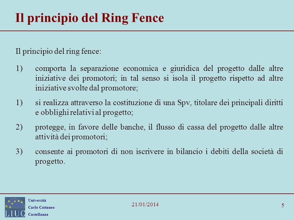 Il principio del Ring Fence