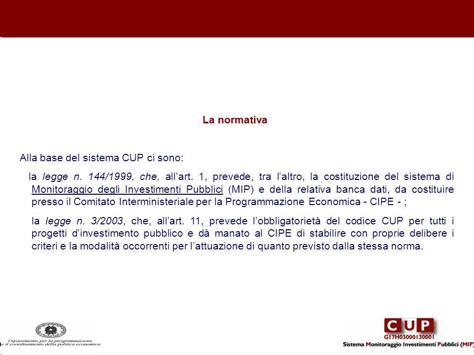 La normativaAlla base del sistema CUP ci sono: