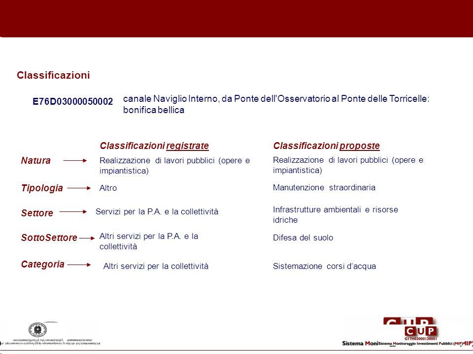 Classificazioni canale Naviglio Interno, da Ponte dell Osservatorio al Ponte delle Torricelle: bonifica bellica.