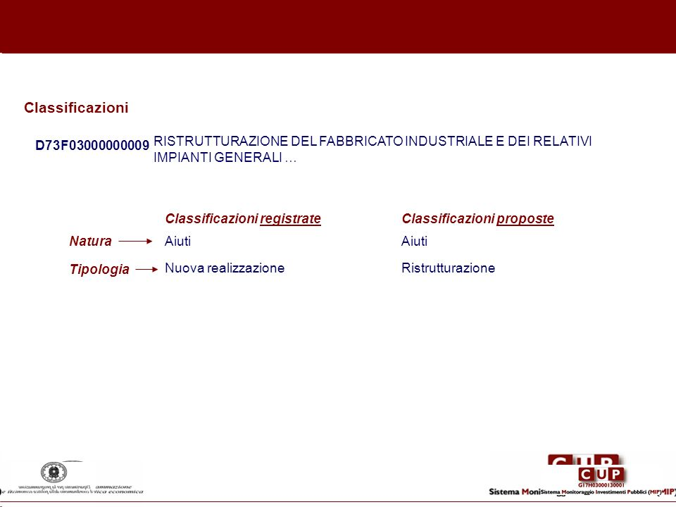 Classificazioni D73F03000000009. RISTRUTTURAZIONE DEL FABBRICATO INDUSTRIALE E DEI RELATIVI IMPIANTI GENERALI …