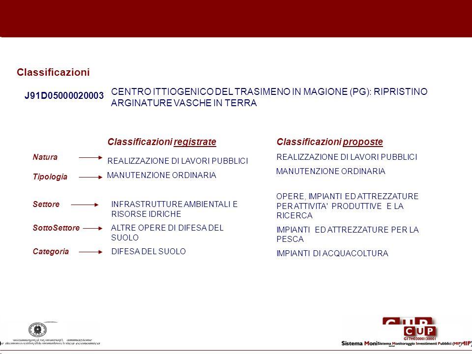 ClassificazioniCENTRO ITTIOGENICO DEL TRASIMENO IN MAGIONE (PG): RIPRISTINO ARGINATURE VASCHE IN TERRA.