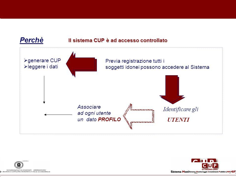 Il sistema CUP è ad accesso controllato