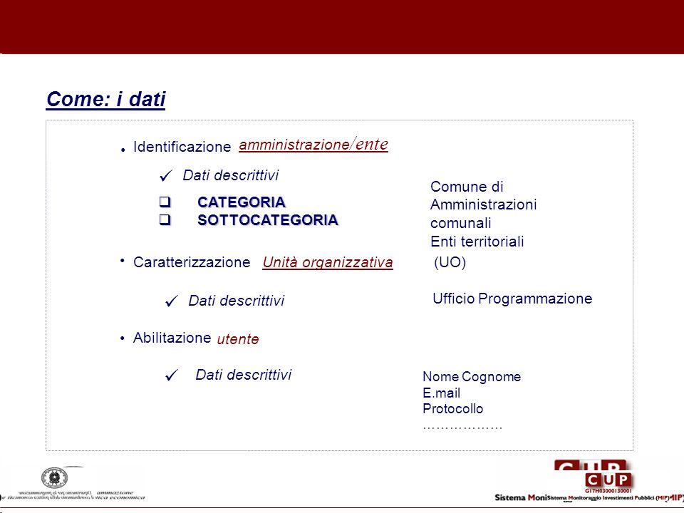 Come: i dati ü Ufficio Programmazione ü ü amministrazione/ente •