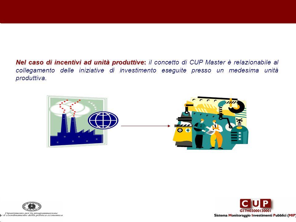Nel caso di incentivi ad unità produttive: il concetto di CUP Master è relazionabile al collegamento delle iniziative di investimento eseguite presso un medesima unità produttiva.