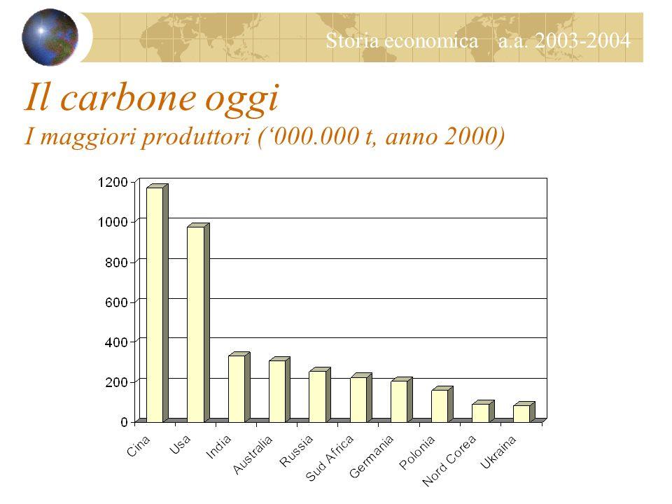 Il carbone oggi I maggiori produttori ('000.000 t, anno 2000)