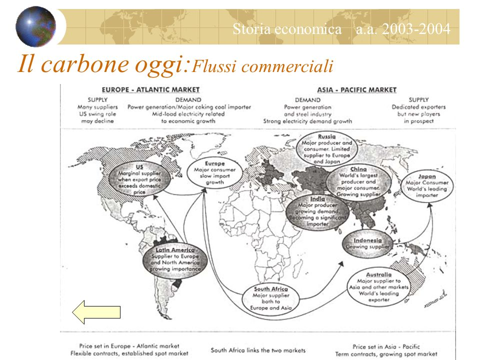 Il carbone oggi:Flussi commerciali