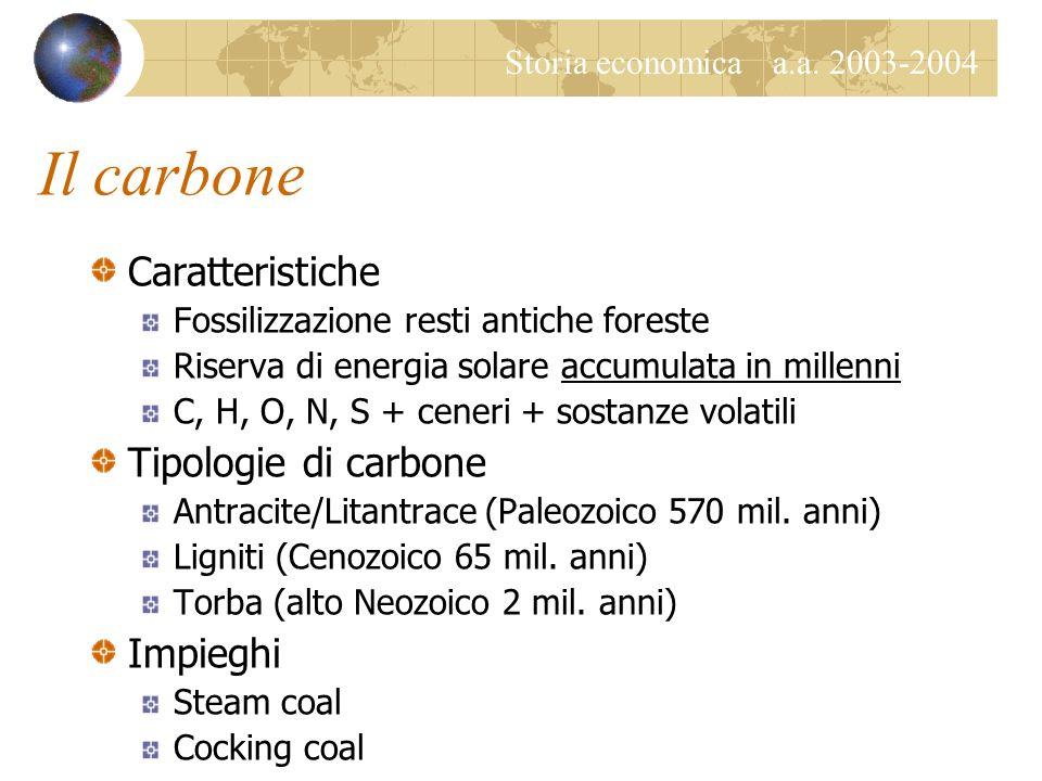 Il carbone Caratteristiche Tipologie di carbone Impieghi